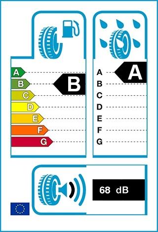 Dunlop BluResponse 195/65R15 V Nyári gumi, Személy gumiabroncs